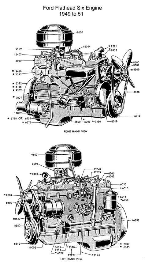 1948-51 Ford six-cylinder flathead | Postwar Hot Rod