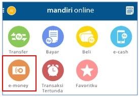 Cara Top Up Kartu E Money Mandiri - Berbagi Info Kartu