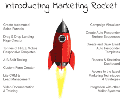 Marketing Rocket and You