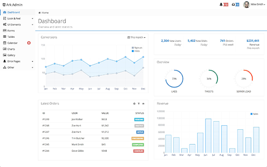 Ark Admin | Admin & Dashboards | WrapBootstrap - Bootstrap Themes & Templates