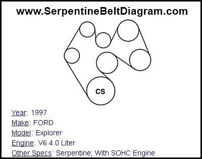 » 1997 FORD Explorer Serpentine Belt Diagram for V6 4.0 ...