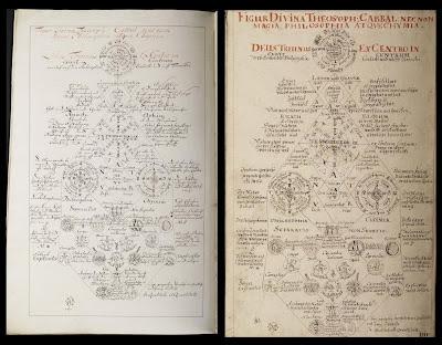 magickal schematic x 2