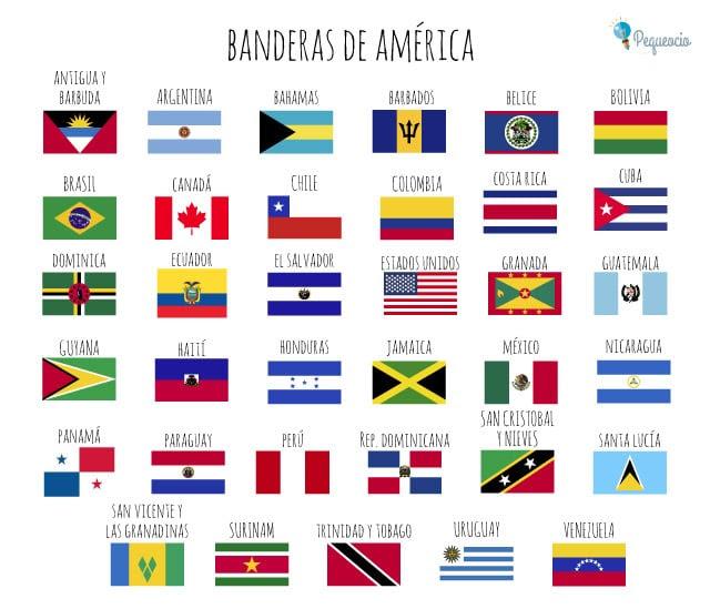 Banderas De America Latina Para Colorear Páginas Colorear
