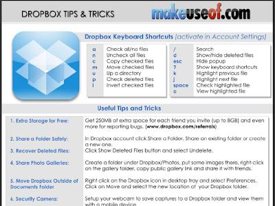 A Handy Dropbox Cheat Sheet for Teachers