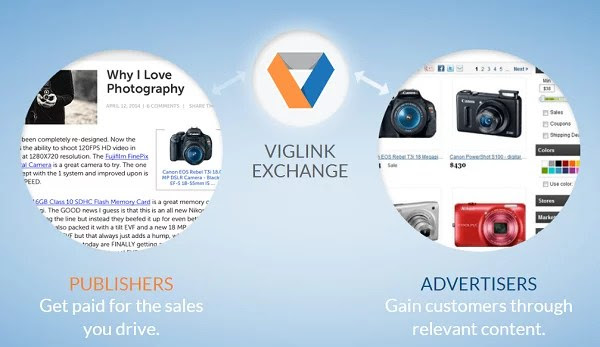 VigLink highest paying adsense alternatives for blogs