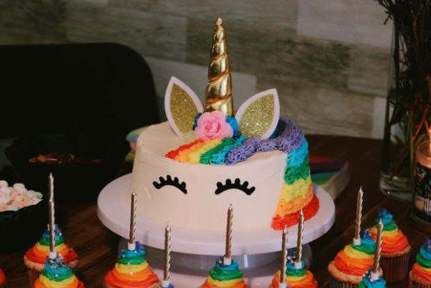 Most Loved Birthday Party Themes for your Dear Ones