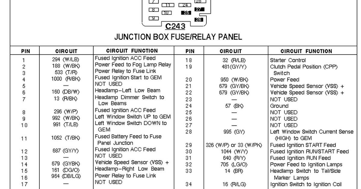 30 99 F150 Fuse Diagram