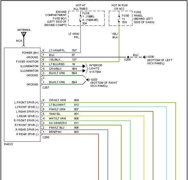 Ford F 250 Radio Wiring Diagram