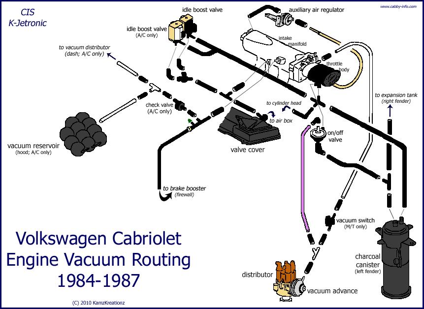 1992 Vw Cabriolet Wiring Diagram Wiring Diagrams Electro Electro Chatteriedelavalleedufelin Fr