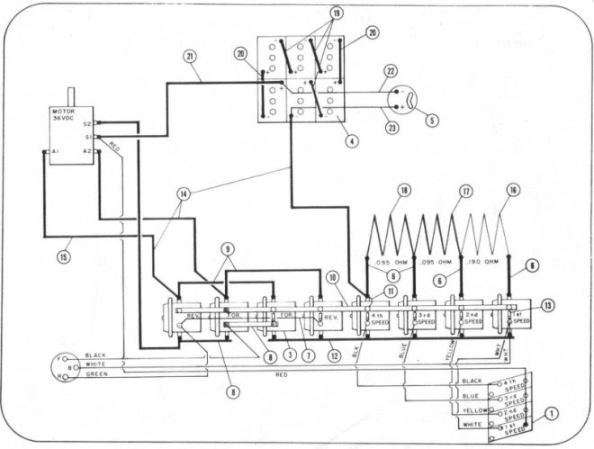 Diagram Golf Cart Solenoid Wiring Diagram Full Version Hd Quality Wiring Diagram Studiolightingdiagrams Potrosuaemfc Mx