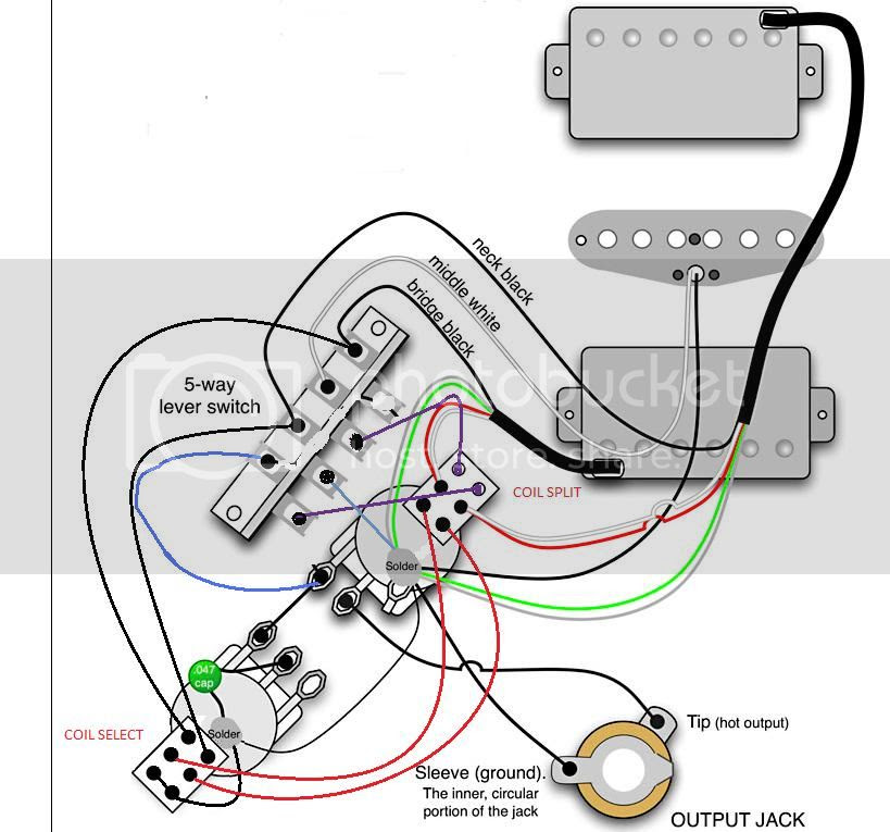 Stratocaster Hsh Wiring Diagram from lh3.googleusercontent.com