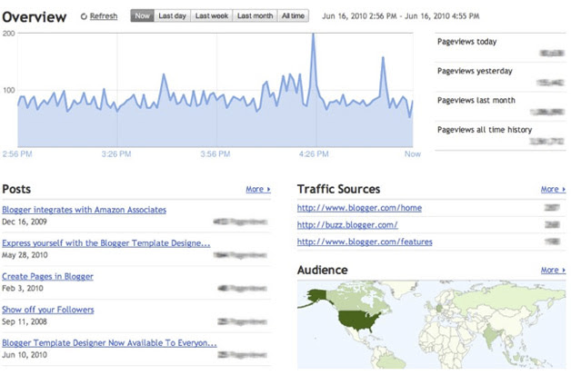 Stats for Blogger