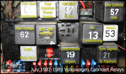 Vw Jetta Horn Wiring Diagram Wire Center