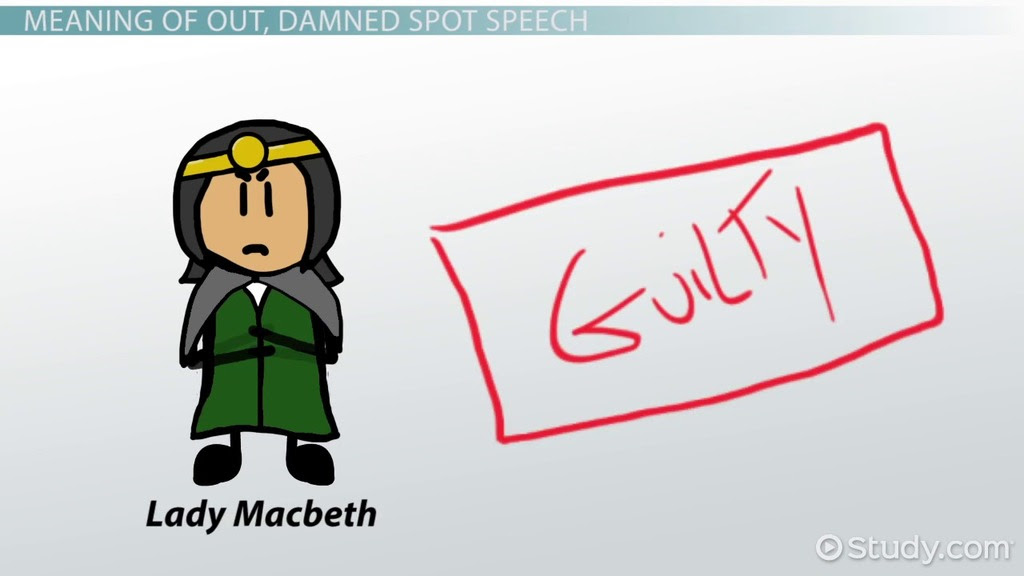 Lady Macbeth Quotes Character Analysis Video Lesson