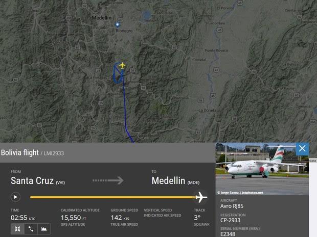 Site Flight Radar 24h mostra o acompanhamento do voo do Chapecoense que caiu na Colômbia; pilotos deram duas voltas em círculo no ar antes da queda (Foto: Reprodução)