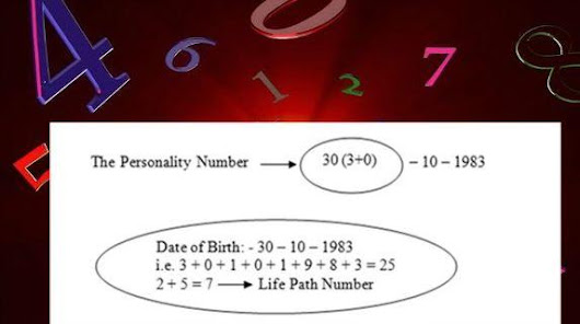 Life Path Number In Numerology Life's Secrets