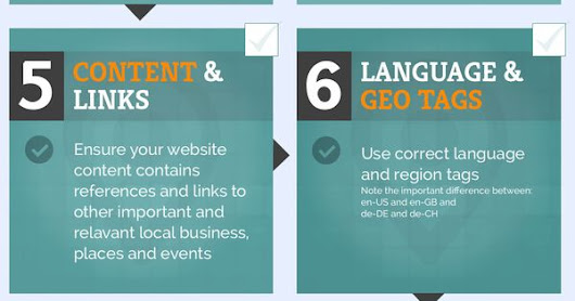 On-Page Local SEO: 10 Tips To Improve Your Local SEO [Infographic]