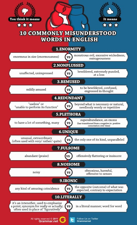 10 Commonly Misunderstood Words Infographic