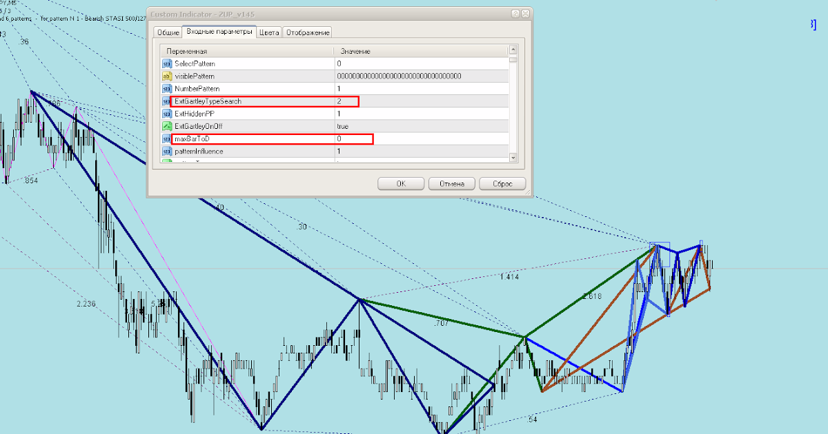 Zup forex tsd offsetting long position forex