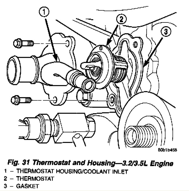 2001 Chrysler 300m Engine Diagram Wiring Diagram Formula B Formula B Lechicchedimammavale It