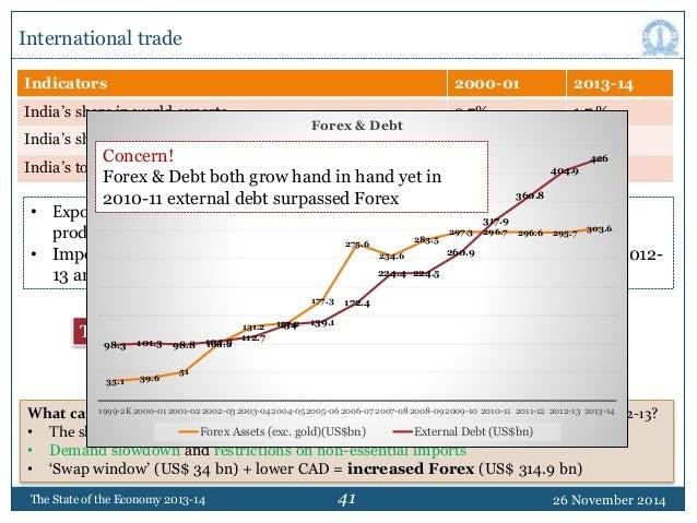 Mercado de divisas - Wikipedia, la enciclopedia libre