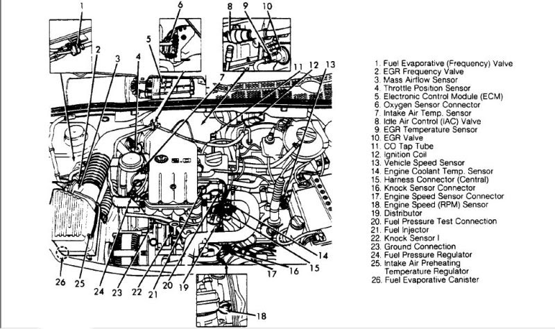 2001 Vw Jetta 2 0 Engine Diagram Wiring Diagram Cup Completed A Cup Completed A Graniantichiumbri It