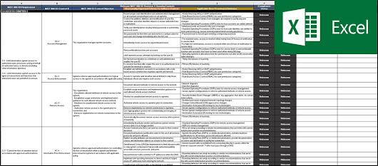 ComplianceForge Google - Nist 800 171 template