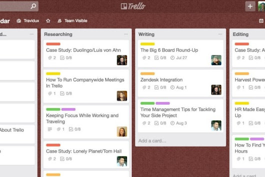 What is Trello? A guide to Atlassian's collaboration and work management tool