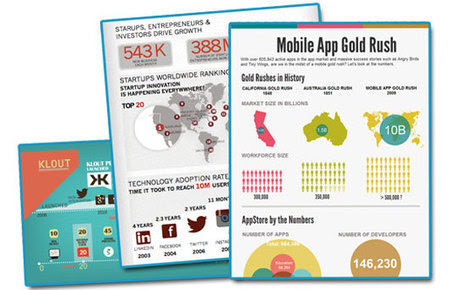10 free tools for creating infographics | ANALYZING EDUCATIONAL TECHNOLOGY