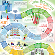 37 Ways to Repurpose a Blog Post [Infographic]