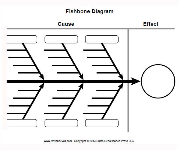 simple Fishbone Diagram template1