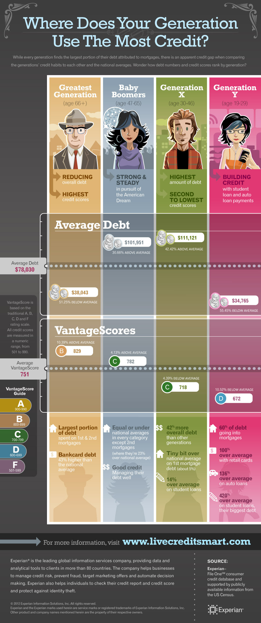 Experian_Infographic