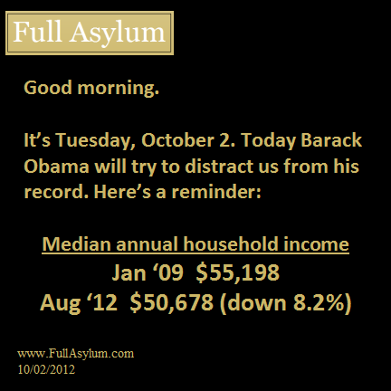 Obama's Record: Household Income