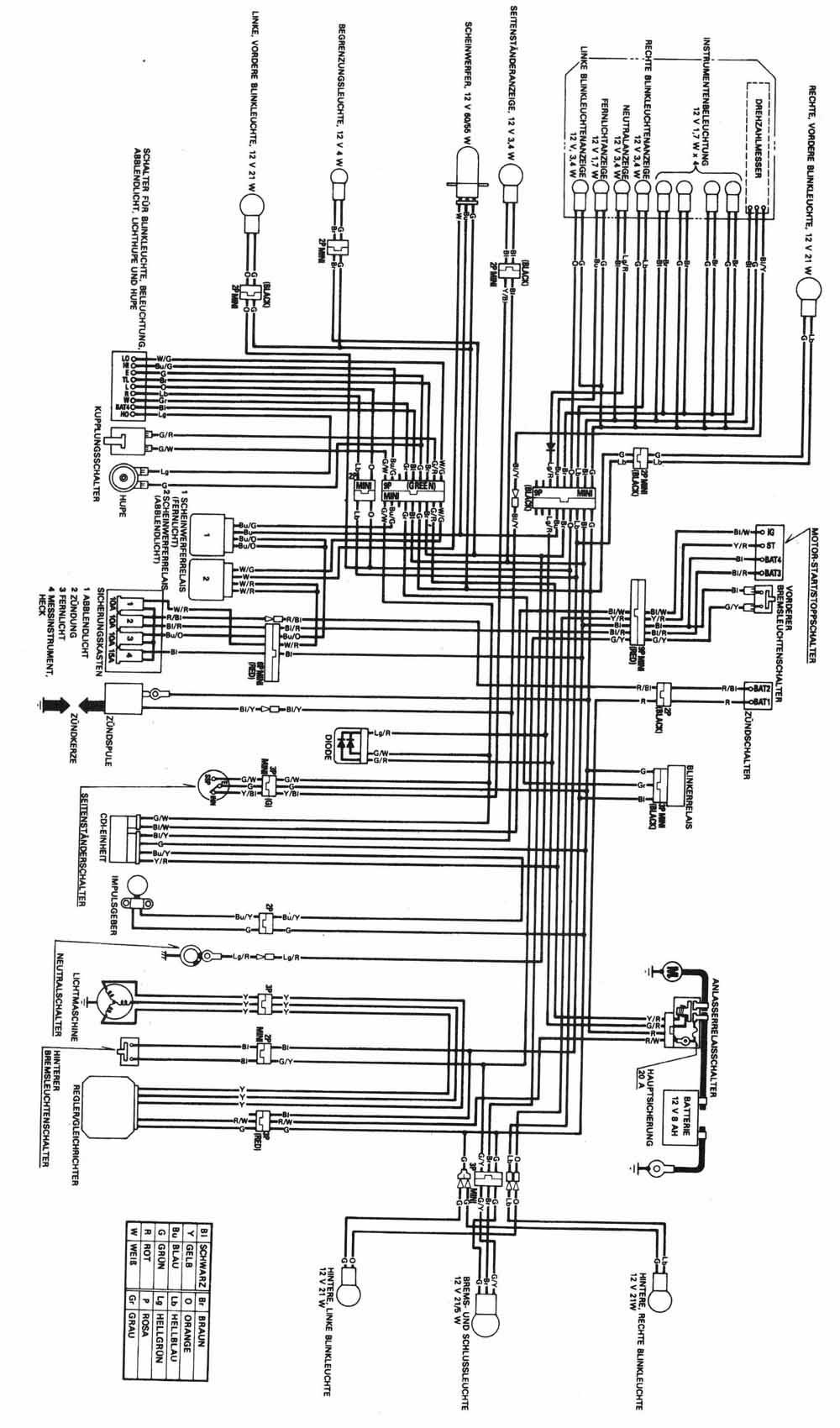 21 Schema Electrique Honda Nx 650