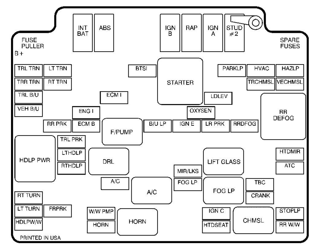 Bravada Fuse Box Wiring Diagram Schema Hill Shape A Hill Shape A Atmosphereconcept It