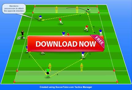 Football Conditioning - SSG