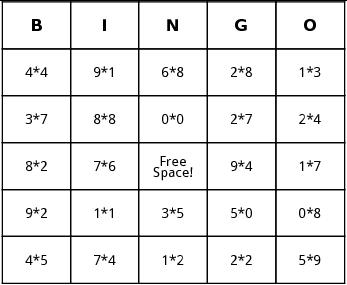 multiplication bingo by Bingo Card Template