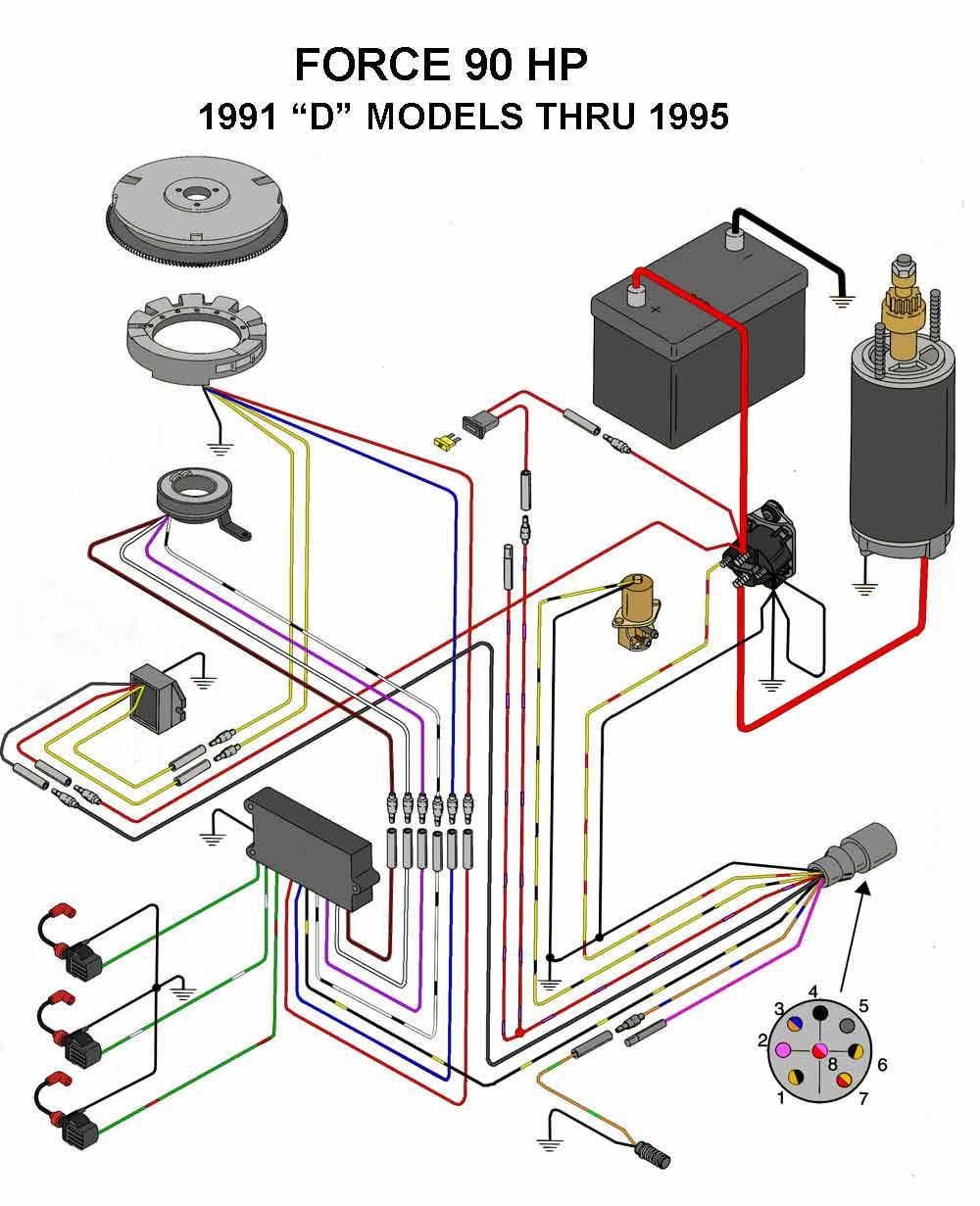 Outboard Motor Alternator Wiring - Used Outboard Motors ...