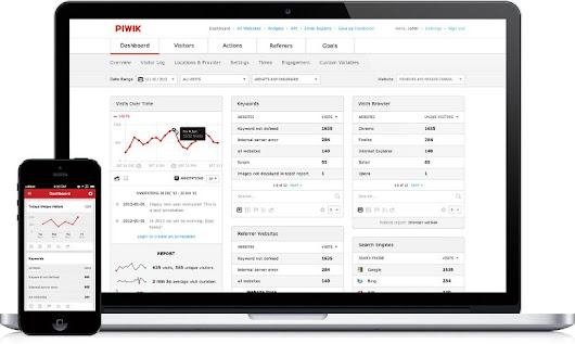 Piwik, una alternativa libre a Google Analytics