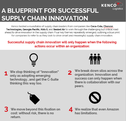 Unique excellence pty ltd google supply chain innovation path to success malvernweather Images