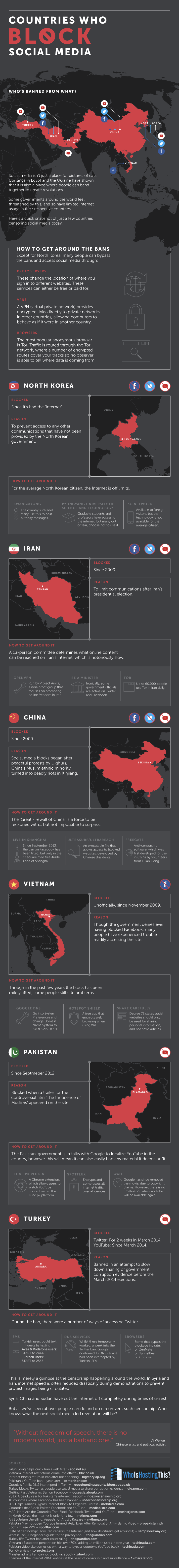 Infographic: Countries Who Block Facebook, Twitter, Youtube #infographic