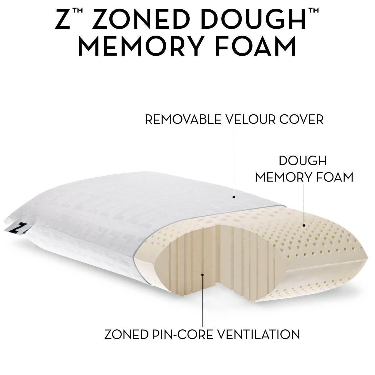 My Malouf Zoned Dough Memory Foam Pillow Review | Geeky Weekly