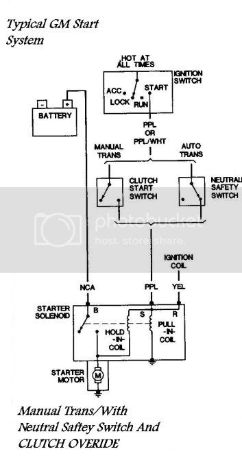 ford a4ld neutral safety switch wiring diagram - wiring diagram direct  die-course - die-course.siciliabeb.it  die-course.siciliabeb.it