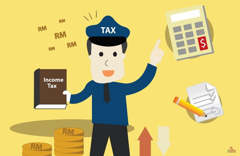 Is profit from forex trading taxable