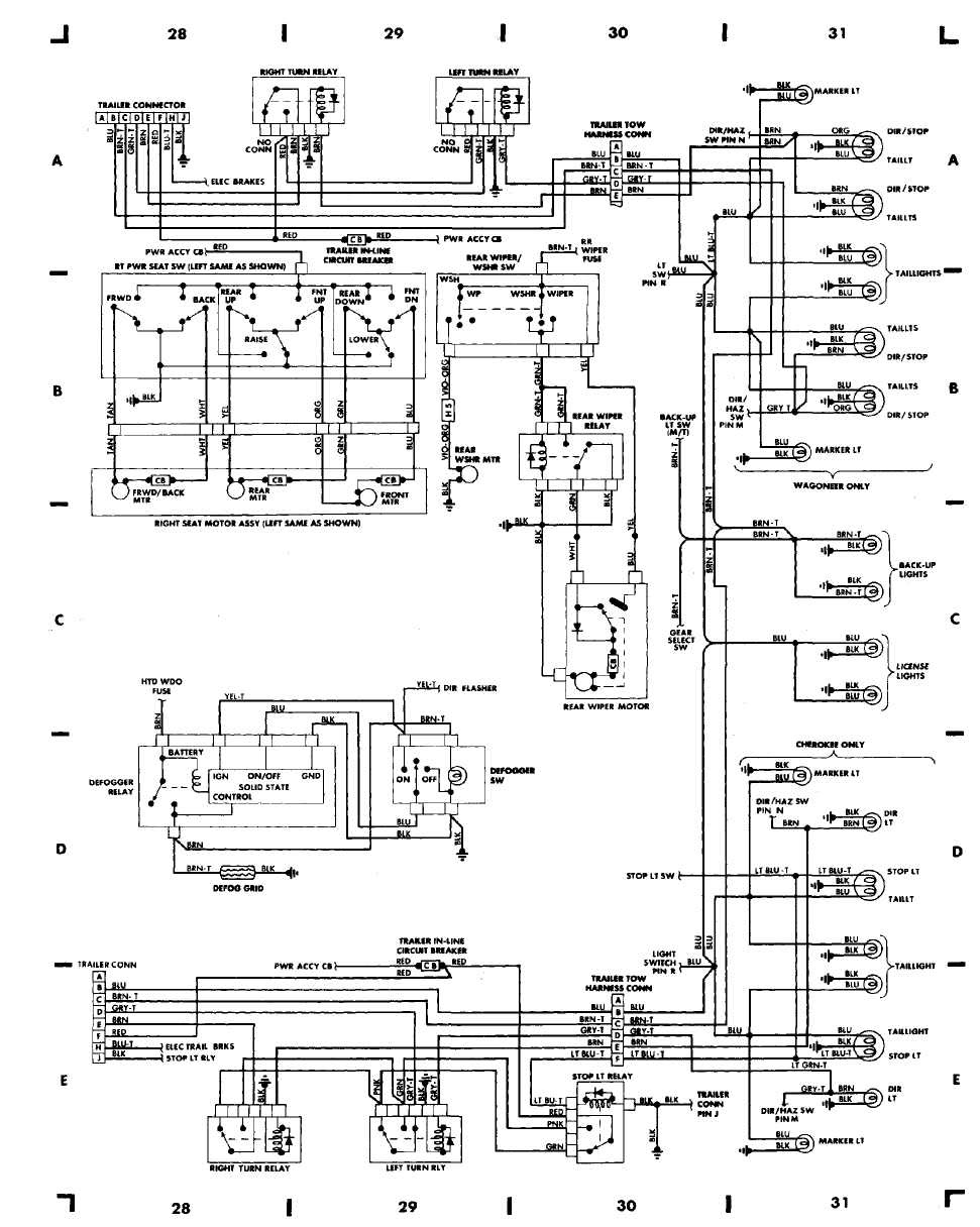 Wiring Diagrams 1984 1991 Jeep Cherokee Xj Jeep Cherokee Online Manual Jeep