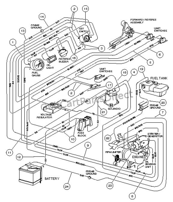 Carryall Wiring Diagram Honda Gl 1500 Brake Light Wiring Wiring Diagram Schematics