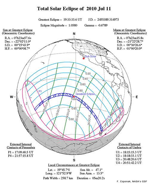 Trayectoria del eclipse -NASA