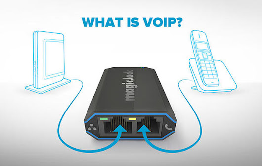 What Is VoIP and How Does VoIP Work? | magicJack BlogmagicJack Blog |