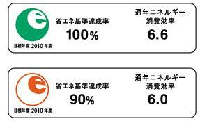 賢いエアコンの選び方買い方節約省エネ