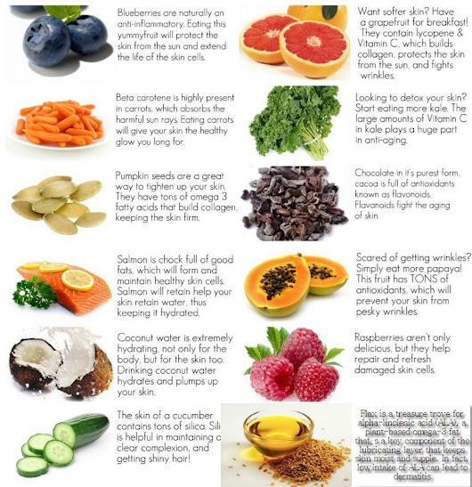 Image: Healthy Food Choices for Healthy Skin | Visual.ly